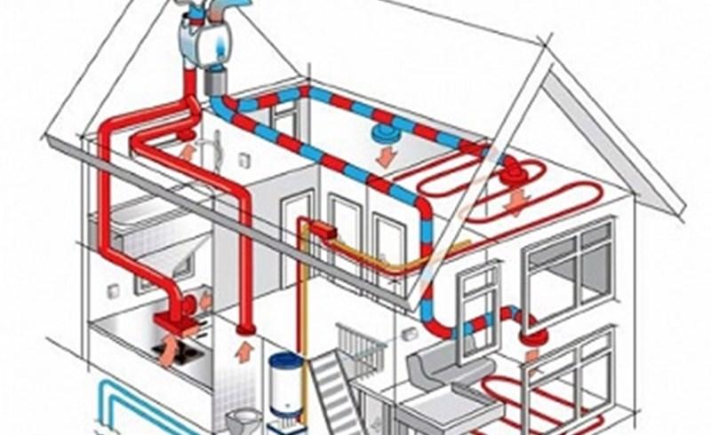 Ventilazione meccanica controllata il principio di - Riscaldare casa a basso costo ...